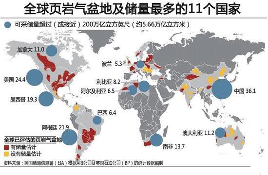 全球页岩气分布图