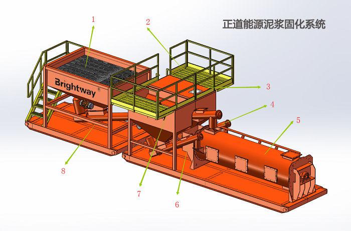 钻井泥浆固化系统设备三维图
