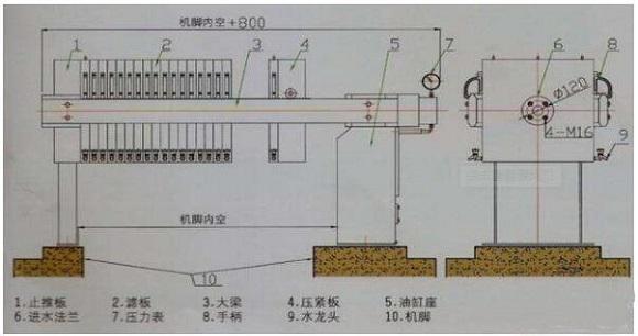 板框式压滤机污泥脱水设备